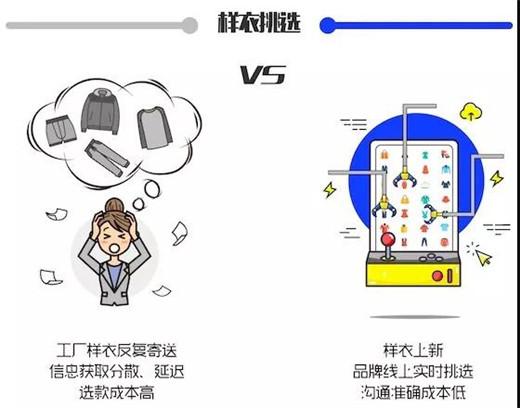 丽晶云供应链亮相深圳国际服装供应链博览会5.jpg