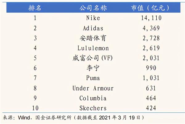 H&M惹众怒遭全网抵制,安踏李宁等国产品牌崛起机会来了吗?4.jpg