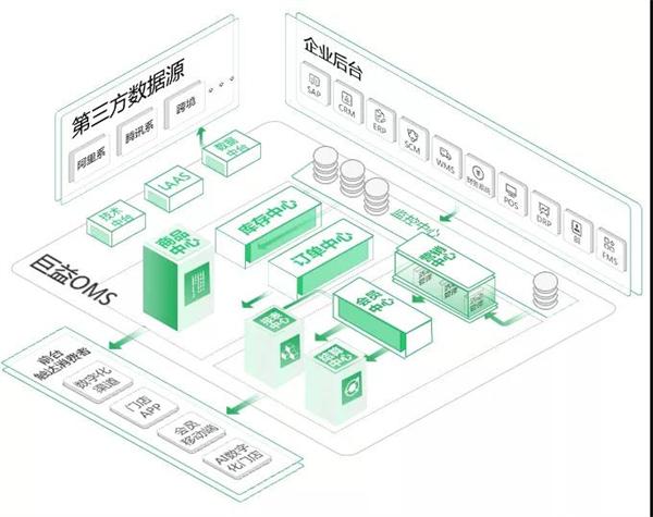 丽晶与巨益科技达成战略合作6.jpg