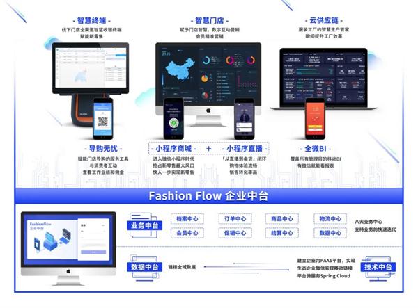 丽晶与巨益科技达成战略合作7.jpg